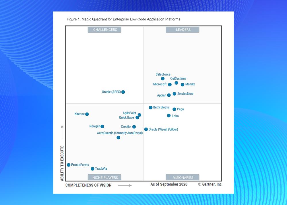 Платформа Salesforce названа лидером в категории корпоративных платформ разработки без кода (low-code)