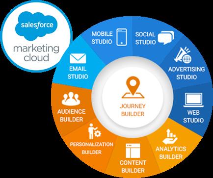 Email-маркетинг как эффективный инструмент современного HR-специалиста