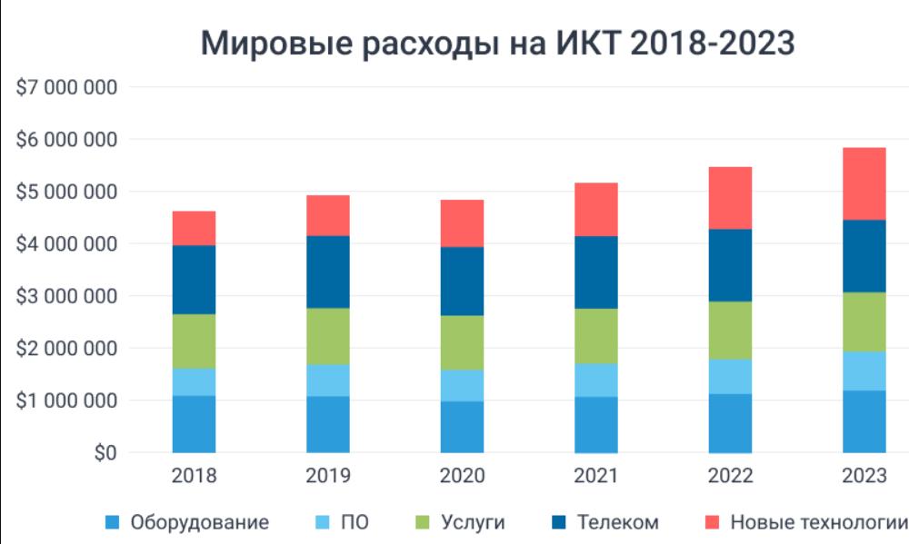 Четыре ключевых тренда ИИ в 2021 году. Обзор Cnews
