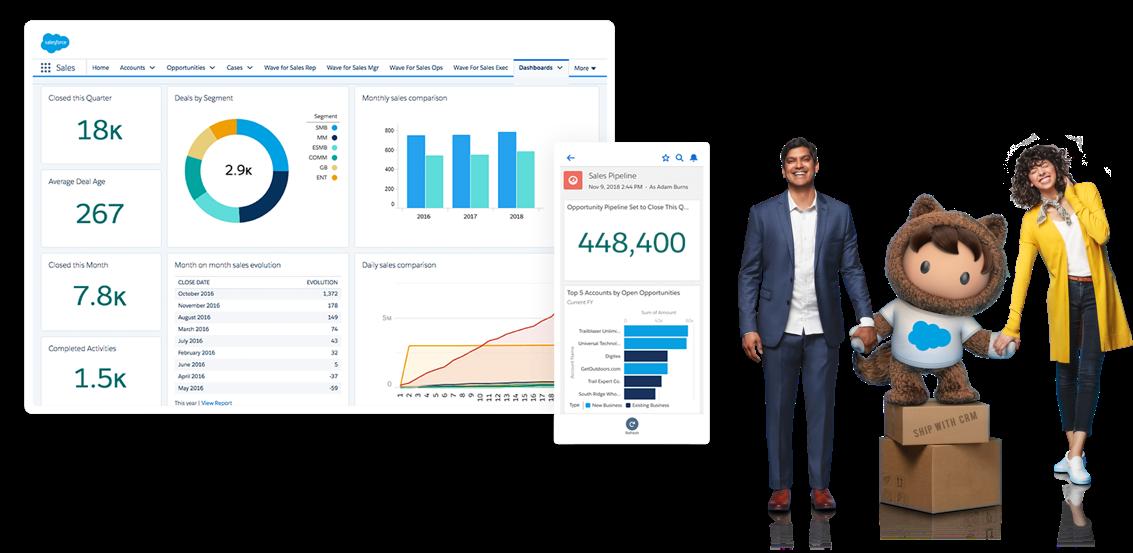 Sales Cloud и Service Cloud – какой инструмент подходит именно вам?