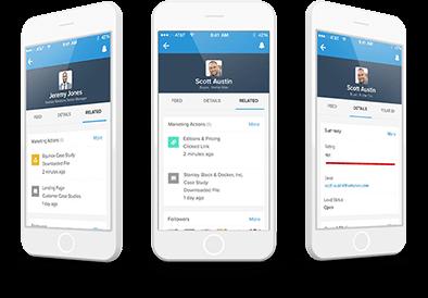 Как Sales Cloud помог компании RL Solutions развивать свой бизнес
